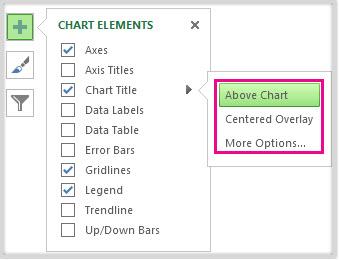 Chart Title flyout menu