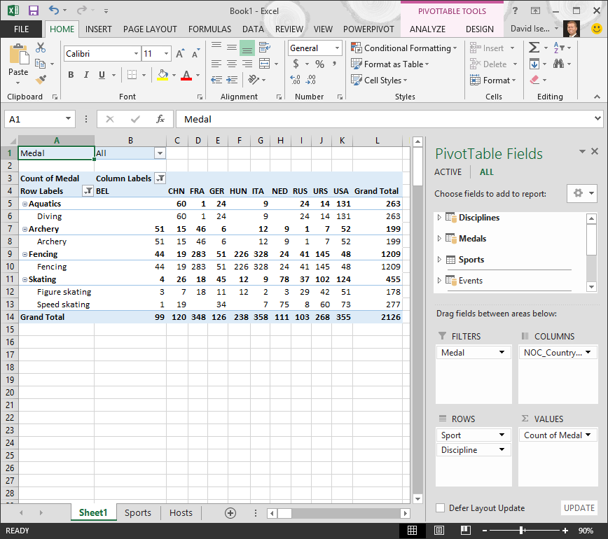 PivotTable with corrected ordering