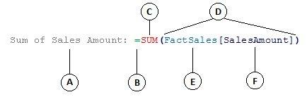 Calculated column formula