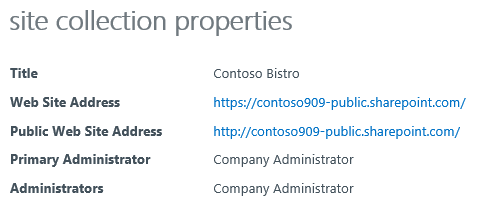 Site collection properties for public website