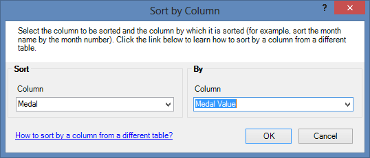the Sort by Column window