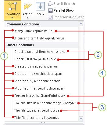 Available conditions in SharePoint Designer  2010