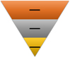 Inverted Pyramid SmartArt graphic layout