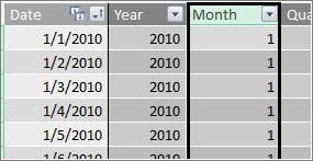Month column