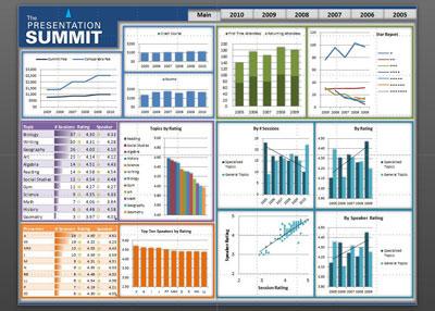 Interactive dashboard