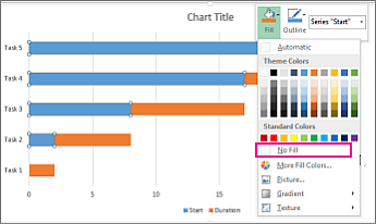 stacked 2-D bar chart with one data series selected