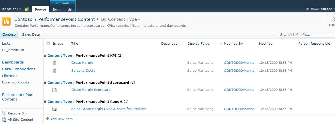 The PerformancePoint Content library is optimized for scorecards, KPIs, and reports.