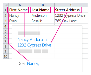 Data pulled into mail merge fields