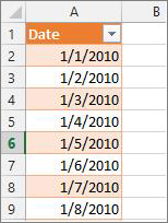 Date column in Power Pivot