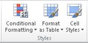 Styles group on the Home tab