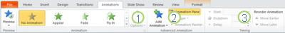 The Animations tab in the PowerPoint 2010 ribbon.