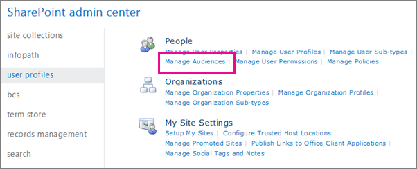 A screenshot of the SharePoint Online Administration Center with the user profiles page selected.