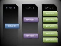 SmartArt custom animation effects: horizontal organization chart