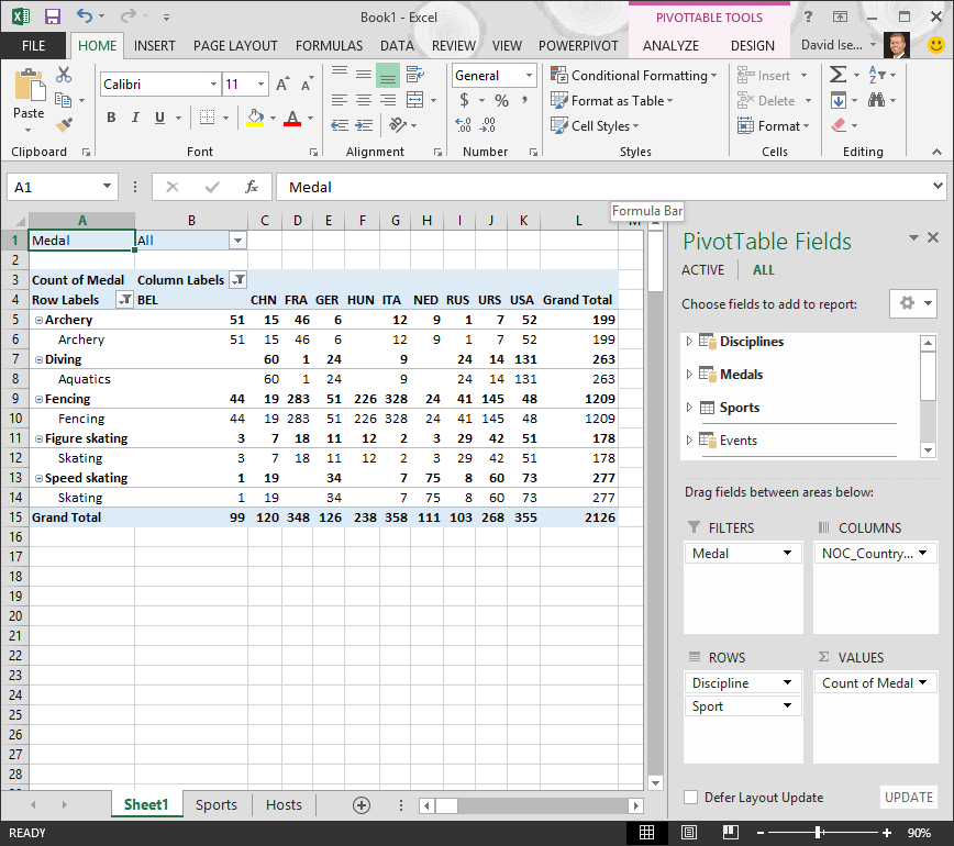 PivotTable with unwanted ordering