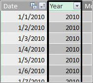 Year column