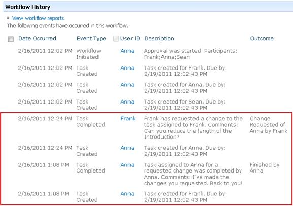 Workflow History showing actions from change request