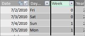 Week column