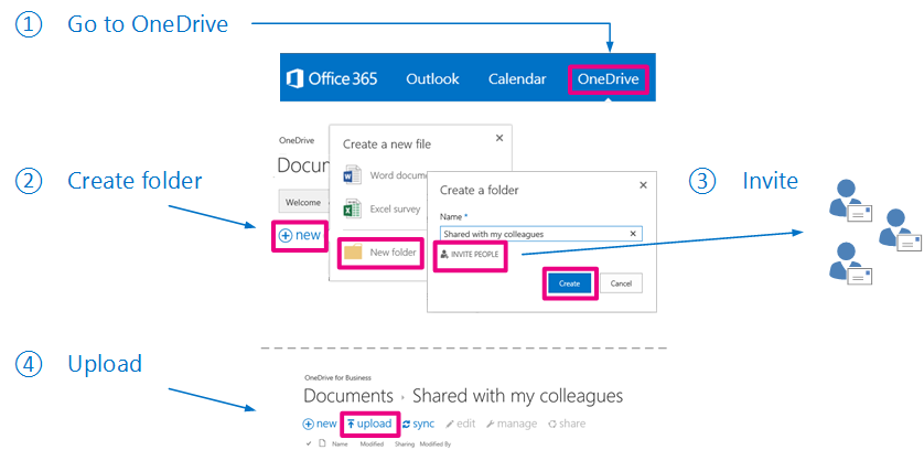 In OneDrive, create a folder and share it