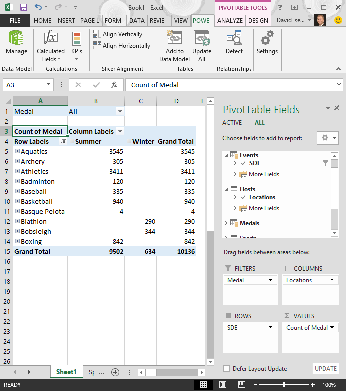 filtered PivotTable