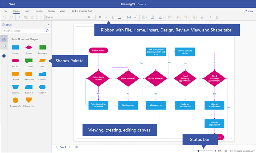 overview of visio online