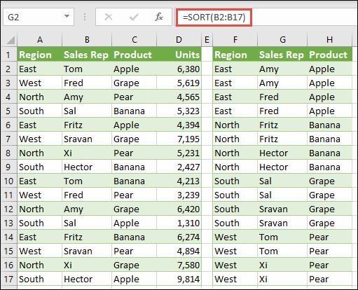 SORT by Region, Sales Rep, and Product individually with =SORT(A2:A17) copied across