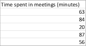 Time spent in meetings in CSV file
