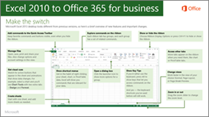 Thumbnail for guide for switching from Excel 2010 to Office 365