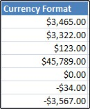 Currency number format applied to cells