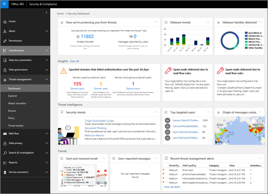 In the Security & Compliance Center, choose Threat management > Dashboard