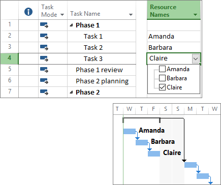 Composite screenshot of tasks with assigned resources in a project plan and Gantt chart.
