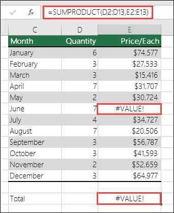 Formula in cell E15 shows a #VALUE! errror because there is a #VALUE! error in column E.