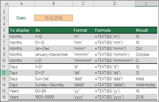 Month, Day and Year format codes
