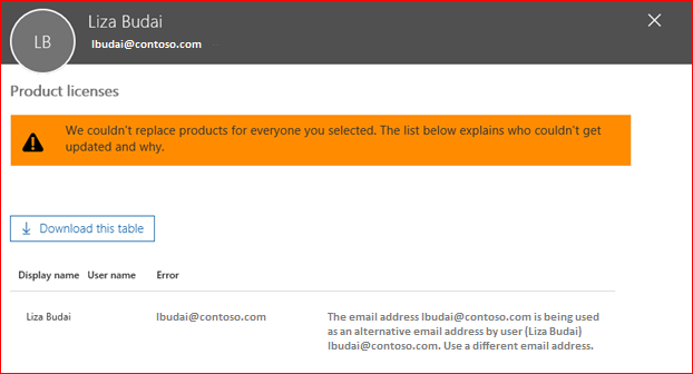 A screenshot of the Product licenses error message