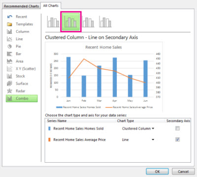 Create A Combo Chart With A Secondary Axis  Office Support