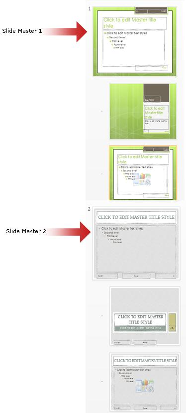 Multiple Slide Masters
