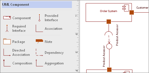 Create a uml component diagram office support uml component stencil and example shapes on the page ccuart Images