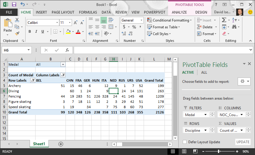 Updated PivotTable