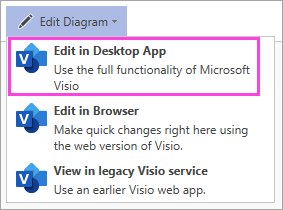 edit diagram in visio - Open Visio Document Online