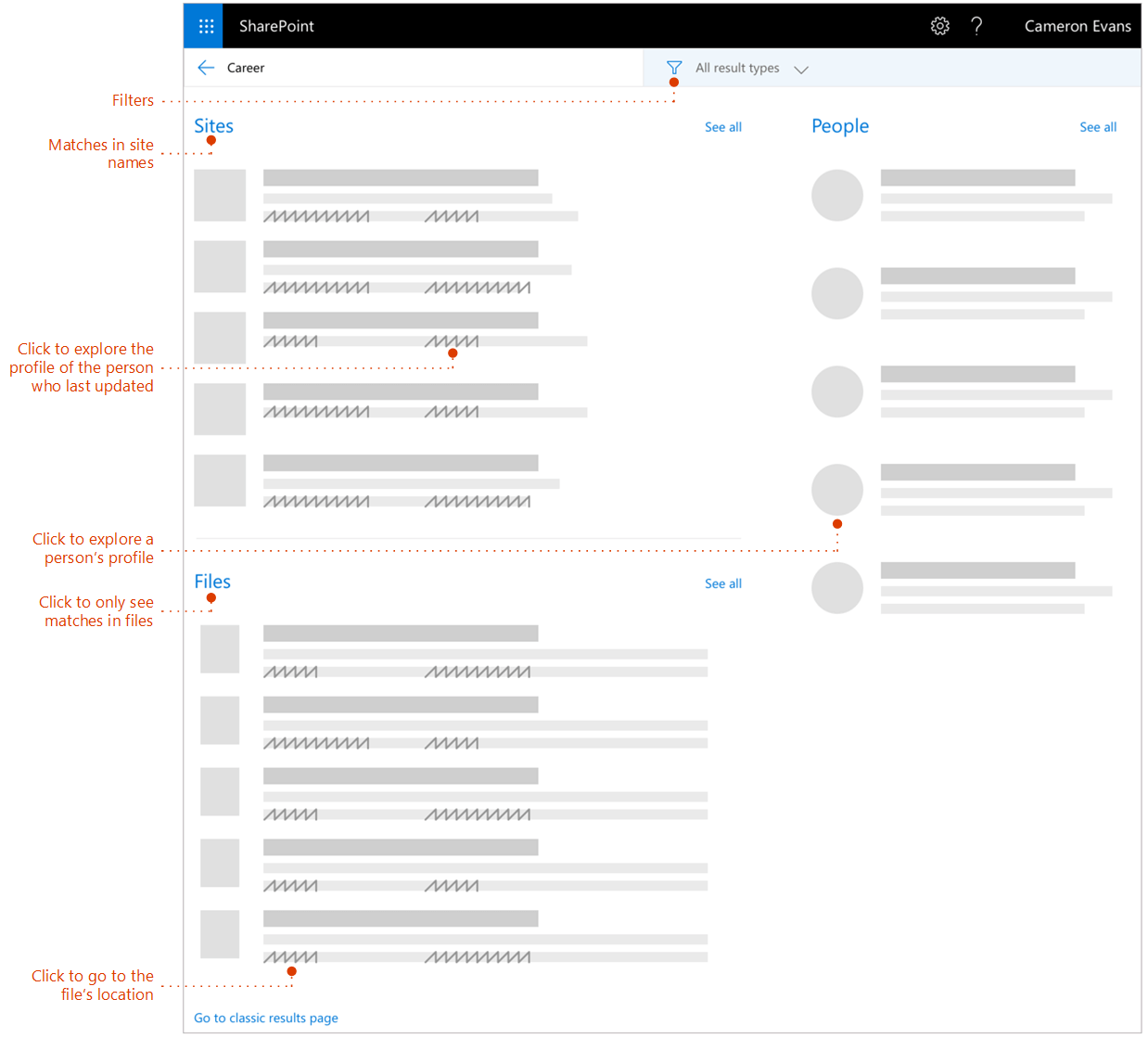 Screenshot of search results page with pointers to elements to explore.