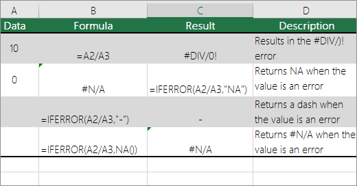 Hide error values and error indicators in cells - Excel