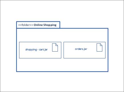 Create A Uml Deployment Diagram Office Support