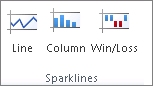 The Sparklines group on the Insert tab