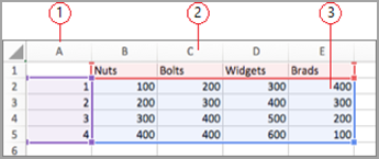 Data fields in Excel