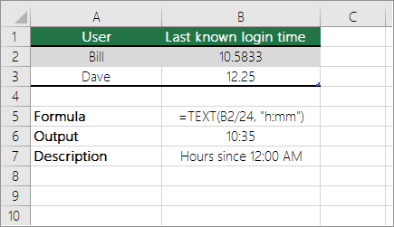 Example: Convert hours from decimal number to the standard time