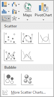 Select arrow next to Scatter Charts