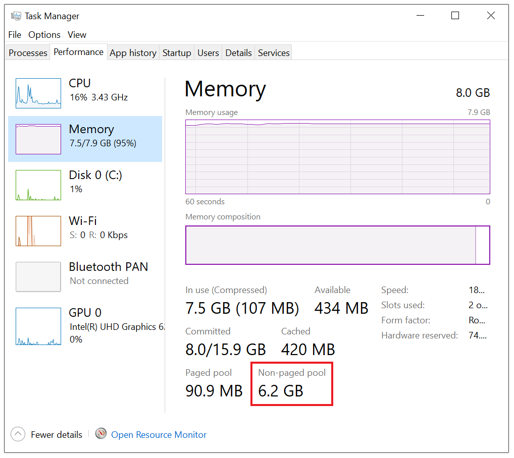 Task Manager Performance tab
