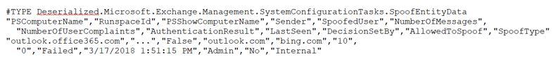 Getting spoofed senders via Powershell