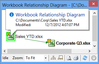 Workbook Relationship Diagram information in a popup