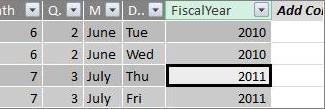 Fiscal Year column