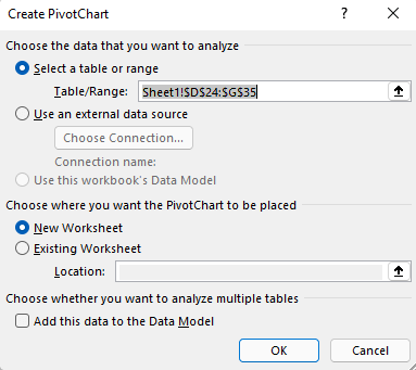 Insert PivotChart dialog box in Excel for Windows showing the selected cell range and the default options.